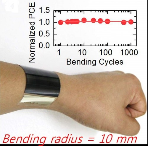 이 태양전지는 손목 둘레와 같은 곡면 상황에서 1000번을 굽혔다 펴도 효율이 그대로 유지됐다. - 성균관대 제공